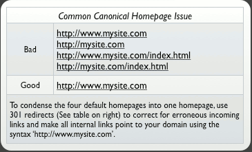 "SEOmoz on use of ""canonical"" URLs"
